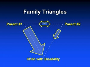 Family Triangles (for home page)